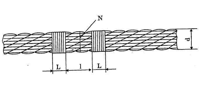 Qui trình kỹ thuật đổ ngàm cáp vào ống côn